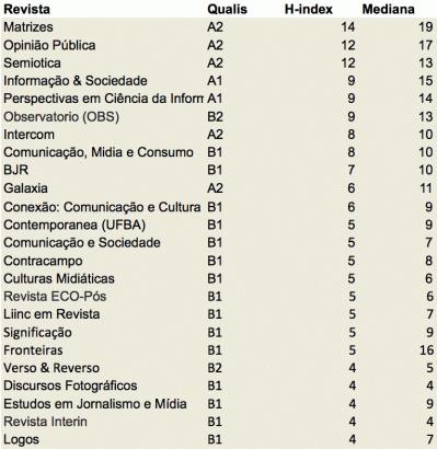 revistascomunicacao2.png