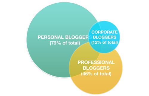 chart-p1-segments.png